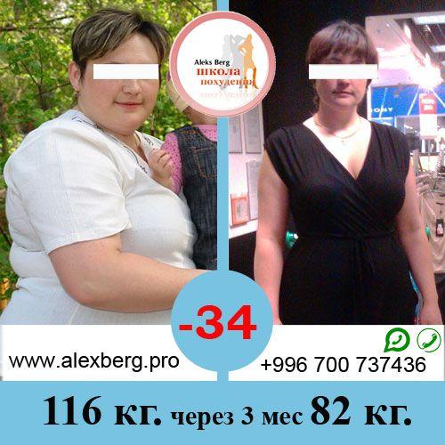 Электронная программа для похудения