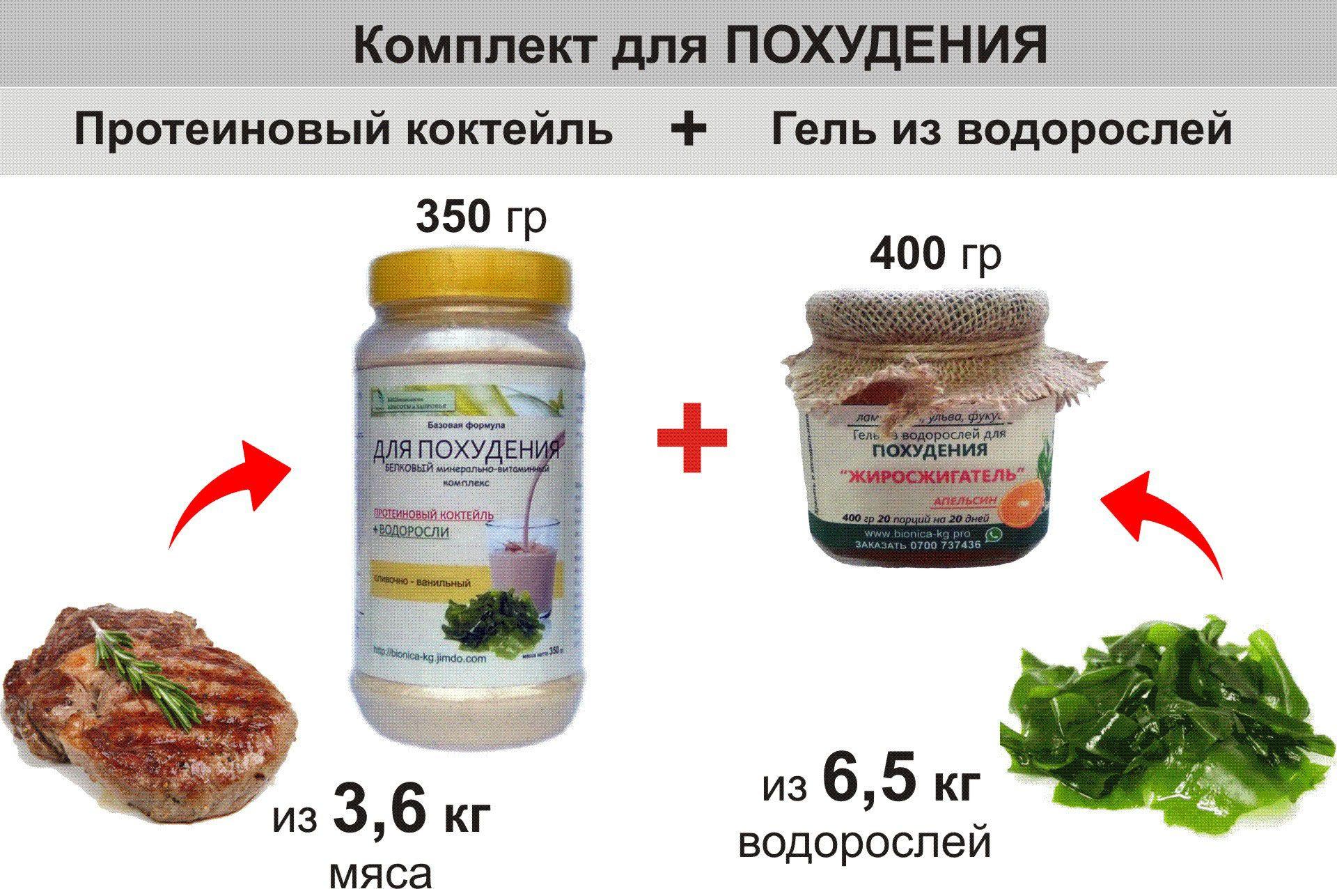 Худею диеты на быстрое похудение